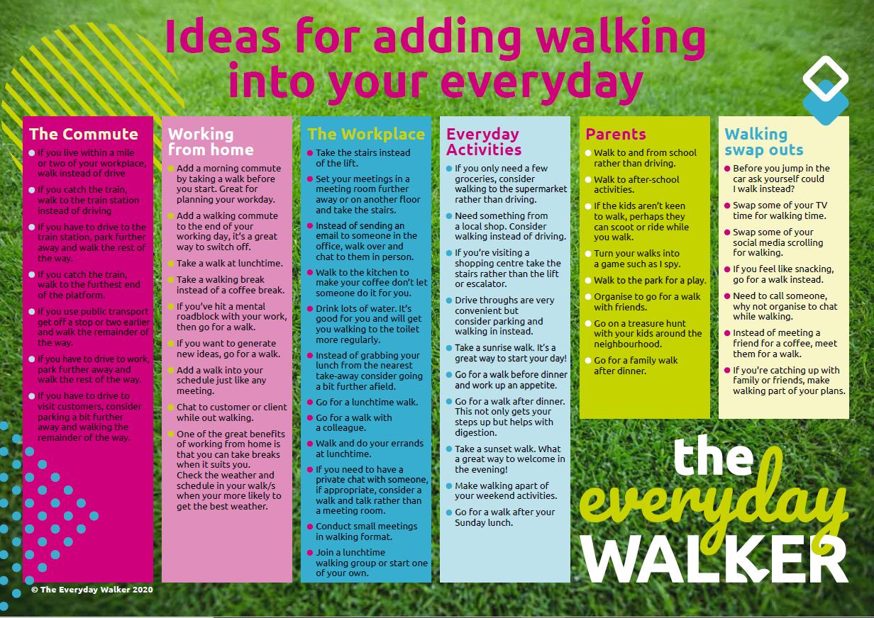 Everyday Walking Ideas